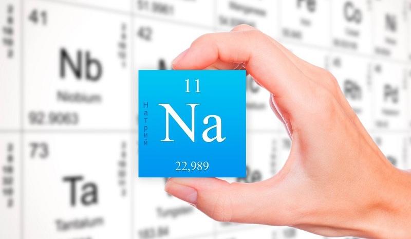Содержание натрия и калия в обожженных тканях