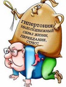 Артериальная гипертензия - симптомы