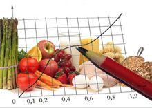 Зачем считать энергетическую ценность продуктов