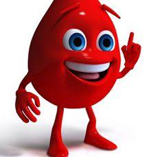 Питание по группе крови 1, 2, 3, 4