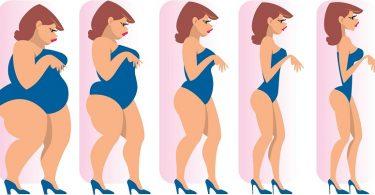 Малышева - как похудеть ничего не делая