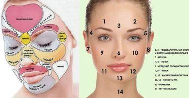 Прыщи на лице и спине как лечить